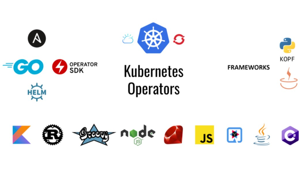 Build Your Kubernetes Operator with the Right Tool